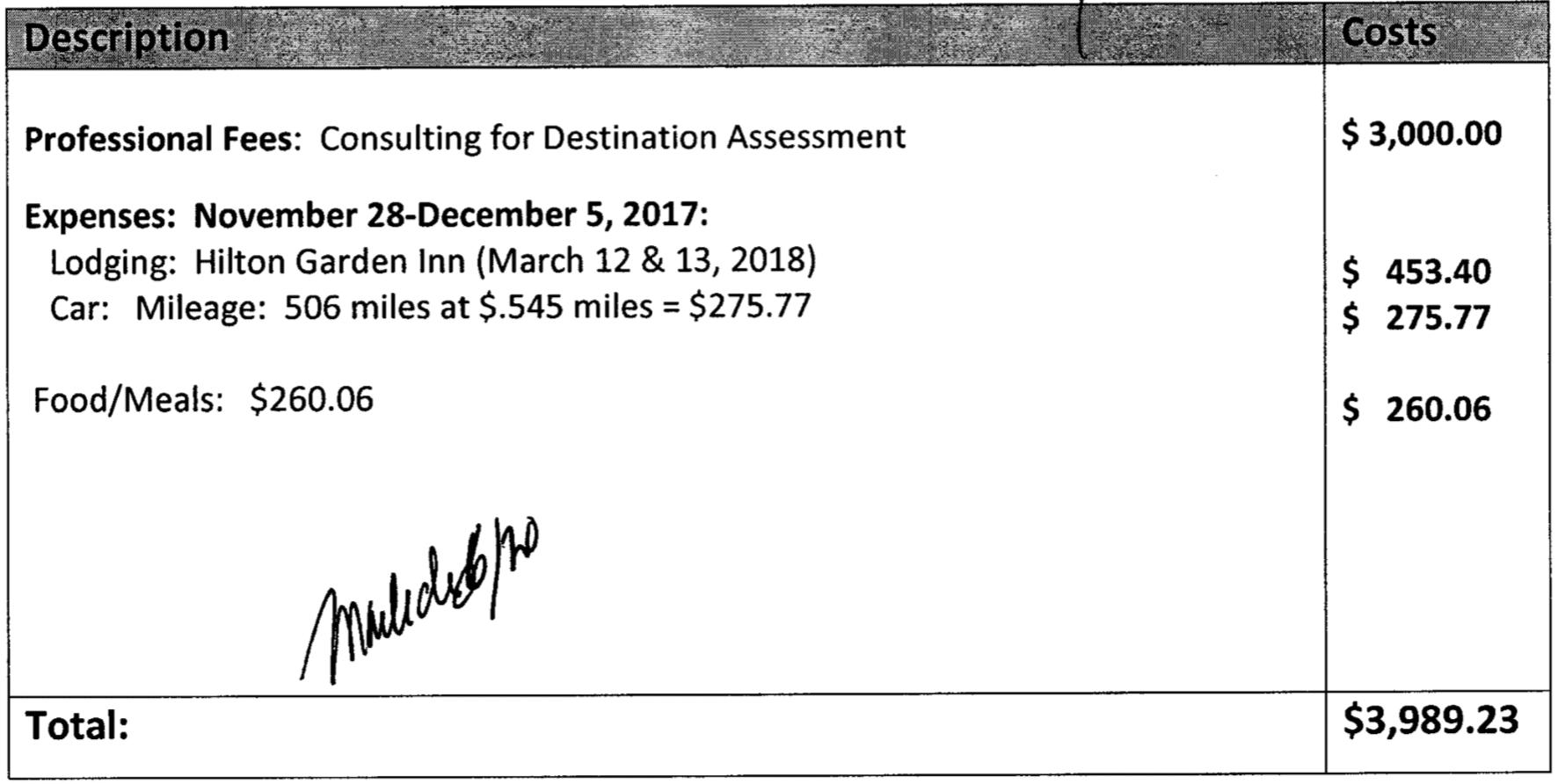 CCVB Destination Assessment